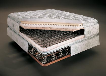 Mattresses Beds Sale