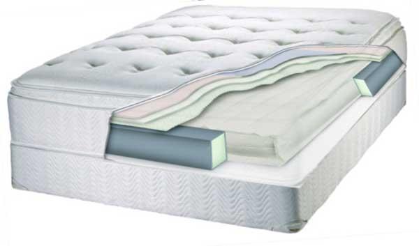 mattresses mattresses mattresses - Online Mattress Companies